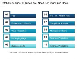 Pitch Deck Slide 10 Slides You Need For Your Pitch Deck Ppt Icon