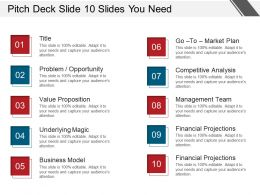 Pitch Deck Slide 10 Slides You Need Powerpoint Ideas