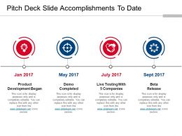 Pitch Deck Slide Accomplishments To Date Powerpoint Images
