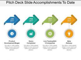 Pitch Deck Slide Accomplishments To Date PPT Ideas