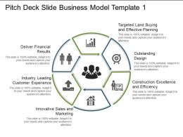 Pitch Deck Slide Business Model Template 1 Powerpoint Shapes