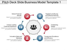 Pitch Deck Slide Business Model Template 1 Ppt Images Gallery