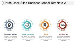 Pitch Deck Slide Business Model Template 2 Ppt Infographics