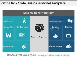Pitch Deck Slide Business Model Template 3 Ppt Inspiration