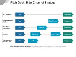 Pitch Deck Slide Channel Strategy Powerpoint Slide