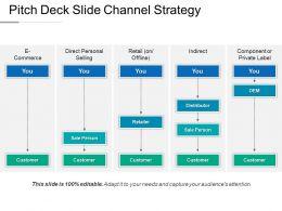Pitch Deck Slide Channel Strategy Ppt Model