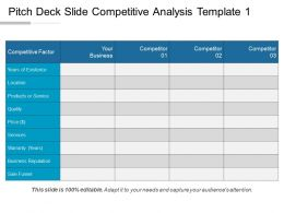 Pitch Deck Slide Competitive Analysis Template 1 Ppt Background