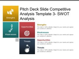 Pitch Deck Slide Competitive Analysis Template 3 Swot Analysis Ppt Diagrams