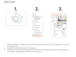 pitch_deck_slide_competitive_analysis_template_4_scatter_chart_radar_chart_ppt_samples_Slide04