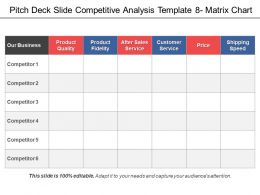 Pitch Deck Slide Competitive Analysis Template 8 Matrix Chart Ppt Slide Template