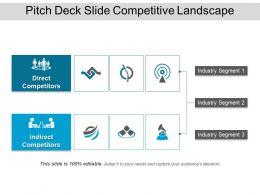 Pitch Deck Slide Competitive Landscape PowerPoint Layout