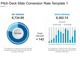 Pitch Deck Slide Conversion Rate Template 1 PPT Slides