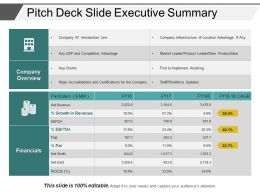 Pitch Deck Slide Executive Summary Powerpoint Show