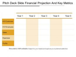 Pitch Deck Slide Financial Projection And Key Metrics Ppt Images