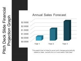 Pitch Deck Slide Financial Projection Graph 1 PPT Summary