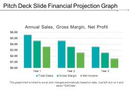 Pitch Deck Slide Financial Projection Graph Ppt Templates