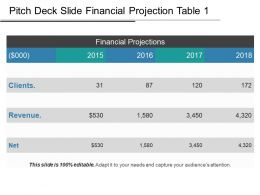 Pitch Deck Slide Financial Projection Table 1 Ppt Infographics