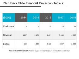 Pitch Deck Slide Financial Projection Table 2 Ppt Inspiration