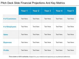 Pitch Deck Slide Financial Projections And Key Metrics Presentation Deck