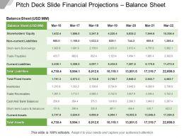 Pitch Deck Slide Financial Projections Balance Sheet Powerpoint Slide