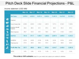 Pitch Deck Slide Financial Projections Pandl Powerpoint Slides