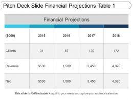Pitch Deck Slide Financial Projections Table 1 Presentation Design