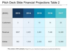 Pitch Deck Slide Financial Projections Table 2 Presentation Diagrams