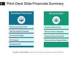 Pitch Deck Slide Financials Summary Powerpoint Slides