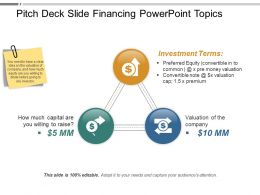 Pitch Deck Slide Financing Powerpoint Topics