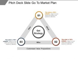 Pitch Deck Slide Go To Market Plan Ppt Model