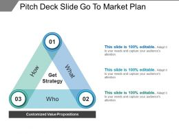 Pitch Deck Slide Go To Market Plan Presentation Examples