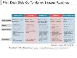 Pitch Deck Slide Go To Market Strategy Roadmap 1 Ppt Presentation