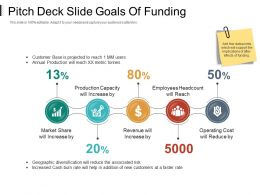 Pitch Deck Slide Goals Of Funding Ppt Diagrams