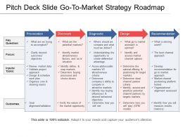 Pitch Deck Slide Gotomarket Strategy Roadmap 1 Presentation Graphics