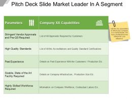 Pitch Deck Slide Market Leader In A Segment Ppt Examples