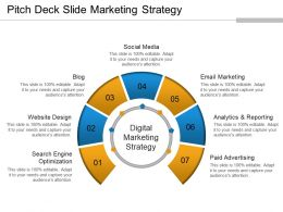 Pitch Deck Slide Marketing Strategy Presentation Ideas