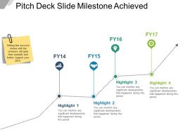 Pitch Deck Slide Milestone Achieved Ppt Images
