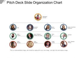 Pitch Deck Slide Organization Chart Ppt Images Gallery
