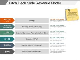 Pitch Deck Slide Revenue Model Ppt Inspiration