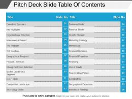 Pitch Deck Slide Table Of Contents Ppt Slide Examples