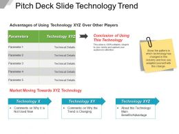 Pitch Deck Slide Technology Trend PPT Slide Show