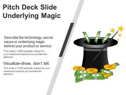 Pitch Deck Slide Underlying Magic Powerpoint Layout
