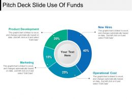 Pitch Deck Slide Use Of Funds Powerpoint Show