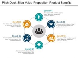 Pitch Deck Slide Value Proposition Product Benefits 3 Presentation Visuals