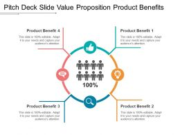 Pitch Deck Slide Value Proposition Product Benefits Ppt Design