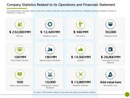 Pitch Deck To Public Offering Company Operations And Financials Statement Ppt Download