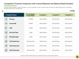 Pitch Deck To Public Offering Competitors Income Statement And Balance Sheet Numbers Ppts Rules