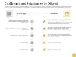 Pitch Deck To Raise And Solutions To Be Offered Exchange Products Ppts Influencers