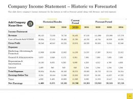 Pitch Deck To Raise Company Income Statement Historic Vs Forecasted Gross Profit Ppts Icons