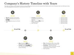 Pitch Deck To Raise Companys History Timeline With Years Towards Society Ppts Download